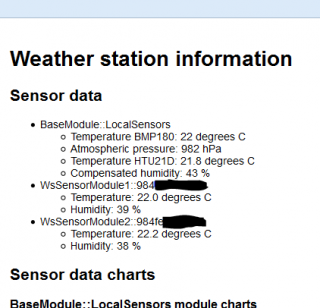 screenshot of the web interface with new sensor data