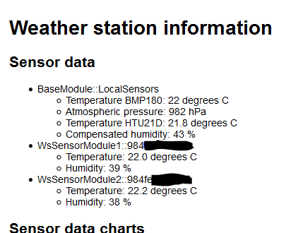 Edison wireless weather station now has local sensors